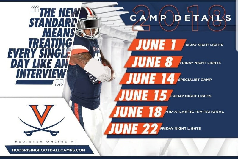 Virginia Football Camp